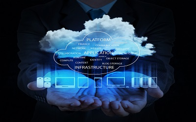cloud resource platform